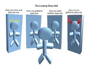 Essay on Personal Identity CustomWritingscom Blog